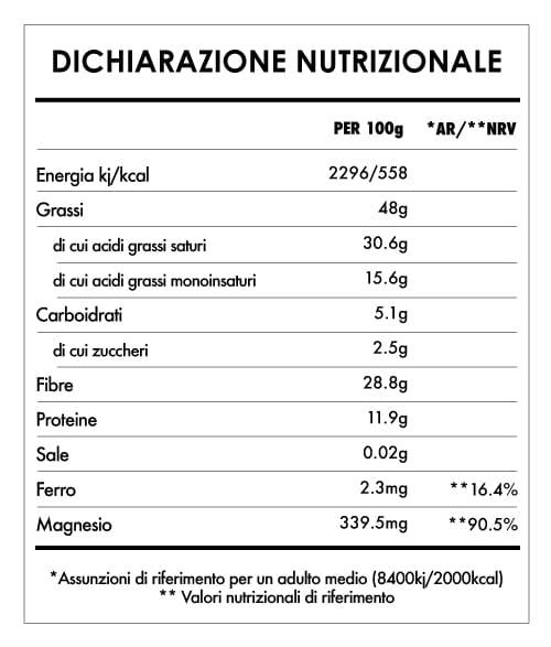 Tabela Nutricional - Pepite Di Cacao Crudo