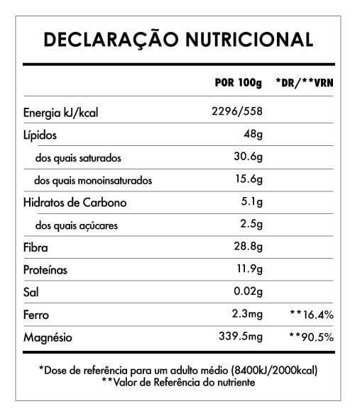 Tabela Nutricional - Pepitas de Cacau