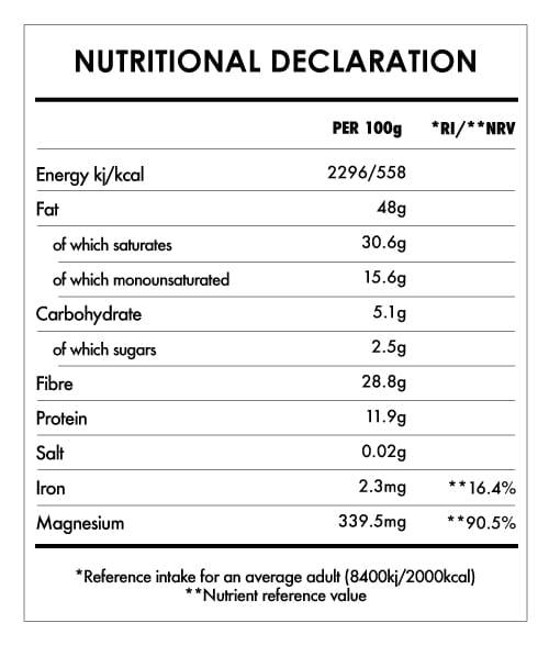 Tabela Nutricional - Cacao Nibs