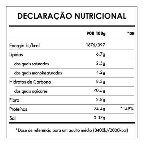 Tabela Nutricional - Proteína de Arroz