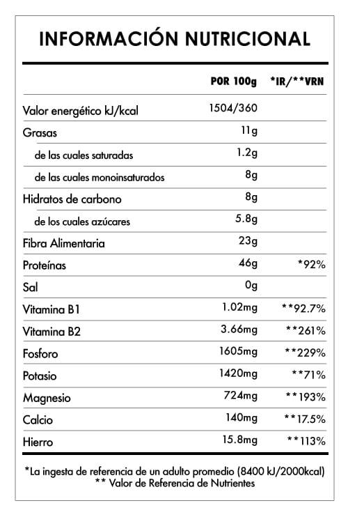 Tabela Nutricional - Proteína de Cáñamo
