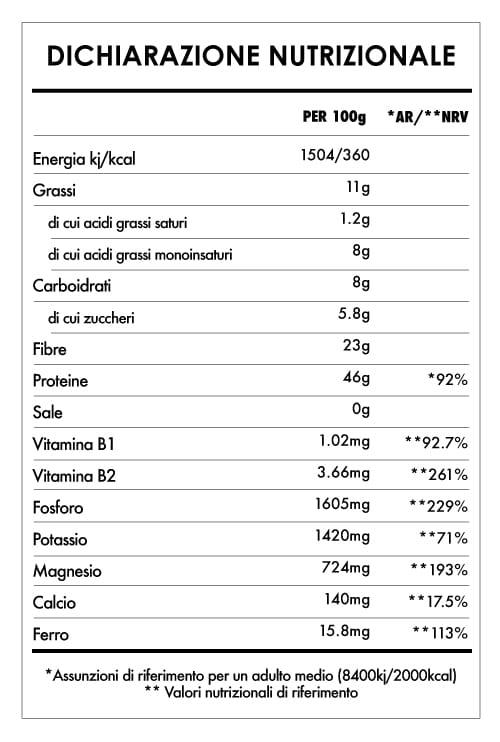 Tabela Nutricional - Proteine Della Canapa