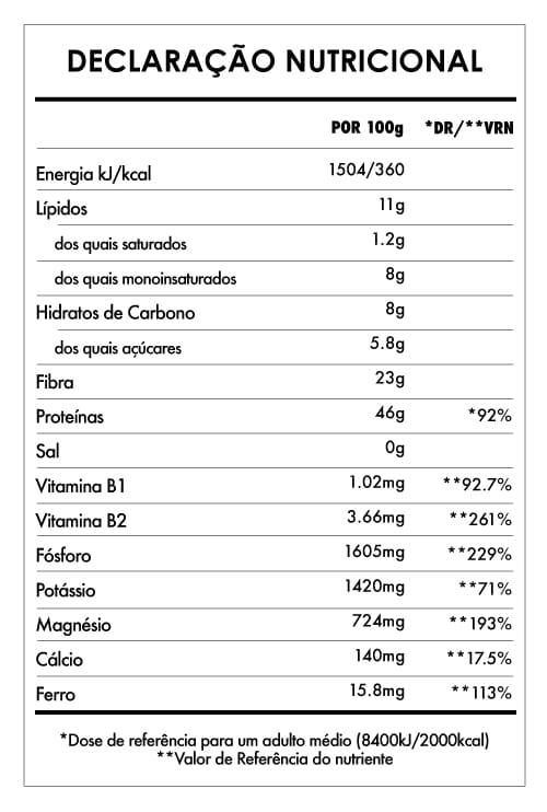 Tabela Nutricional - Proteína de Cânhamo