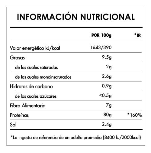 Tabela Nutricional - Proteína Guisante en Polvo Bio