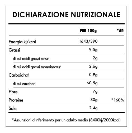 Tabela Nutricional - Proteine Dei Piselli in Polvere Bio