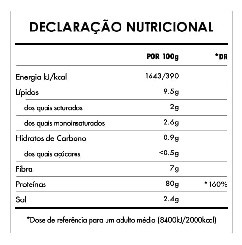 Tabela Nutricional - Proteína de Ervilha