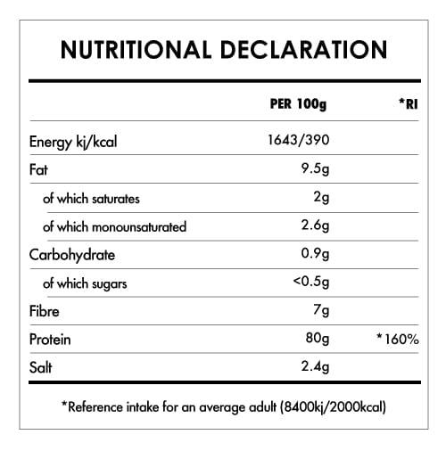 Tabela Nutricional - Pea Protein