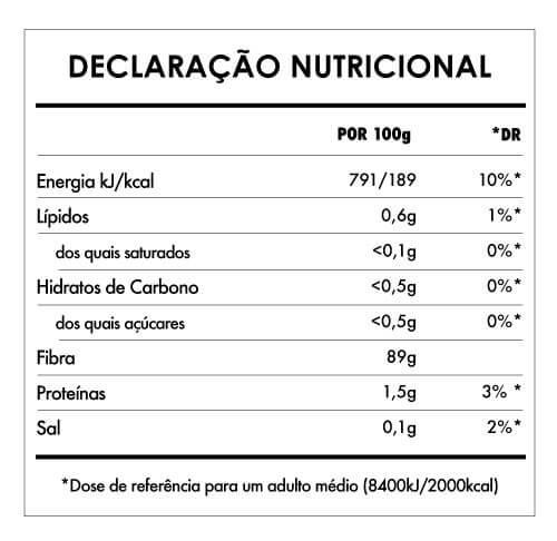 Tabela Nutricional - Psyllium Husk