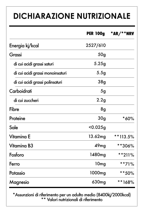 Tabela Nutricional - Semi Di Canapa