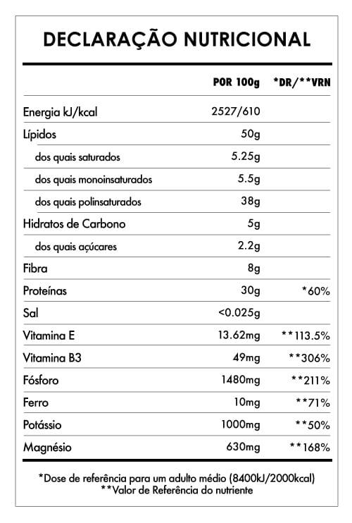 Tabela Nutricional - Sementes Cânhamo Descascadas