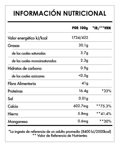 Tabela Nutricional - Semillas Chia Bio