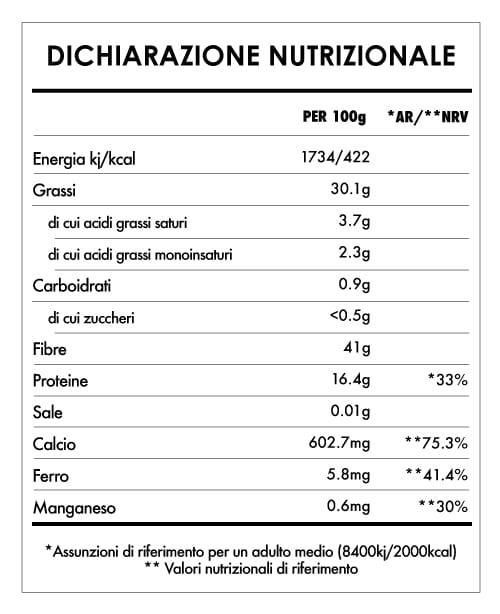 Tabela Nutricional - Semi Di Chia Bio