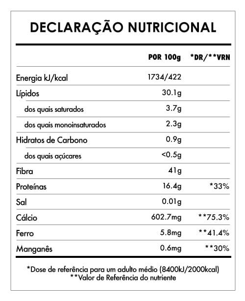 Tabela Nutricional - Sementes de Chia