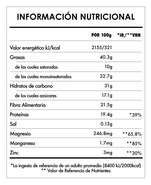 Tabela Nutricional - Semillas de Sabiduría