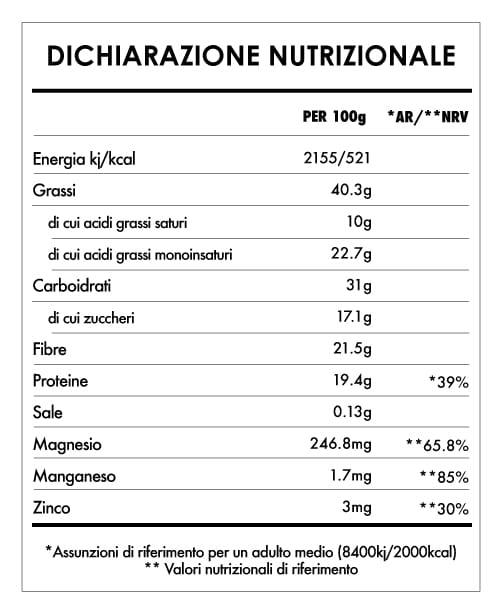 Tabela Nutricional - Semi Della Saggezza