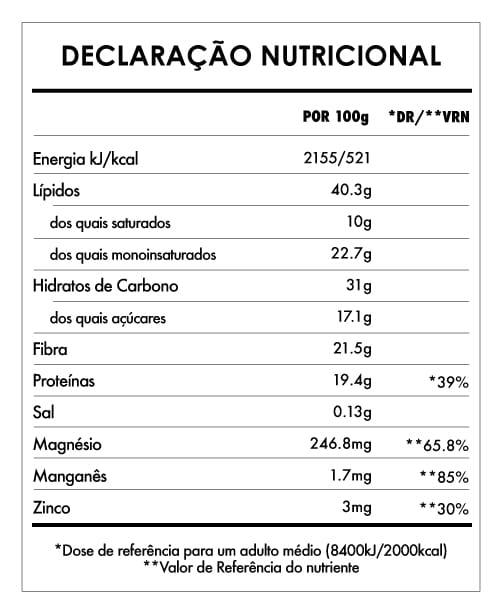 Tabela Nutricional - Sementes de Sabedoria