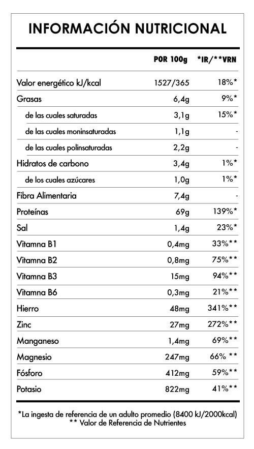 Tabela Nutricional - Spirulina + Chlorella en Polvo Bio