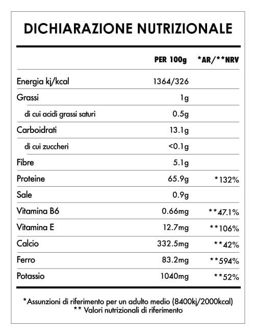 Tabela Nutricional - Spirulina in Compresse Bio
