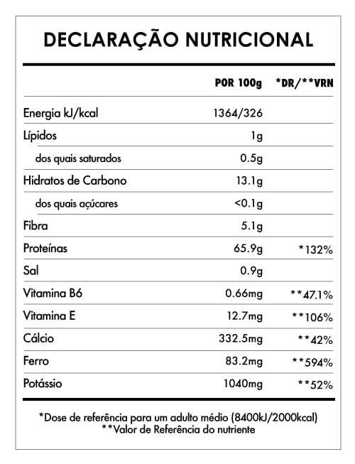 Tabela Nutricional - Spirulina Comprimidos