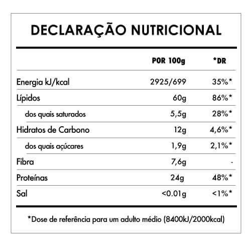 Tabela Nutricional - Manteiga de Amêndoa Bio