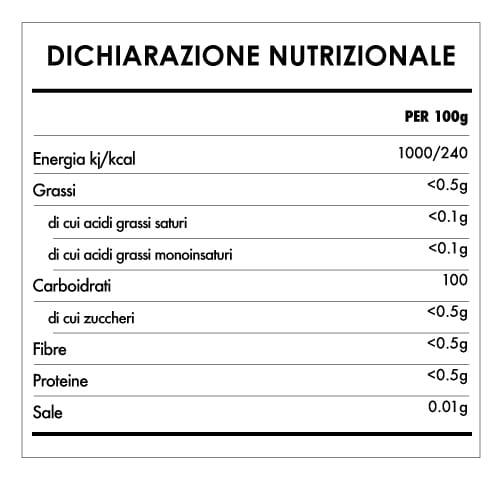 Tabela Nutricional - Xilitolo - Dolcificante