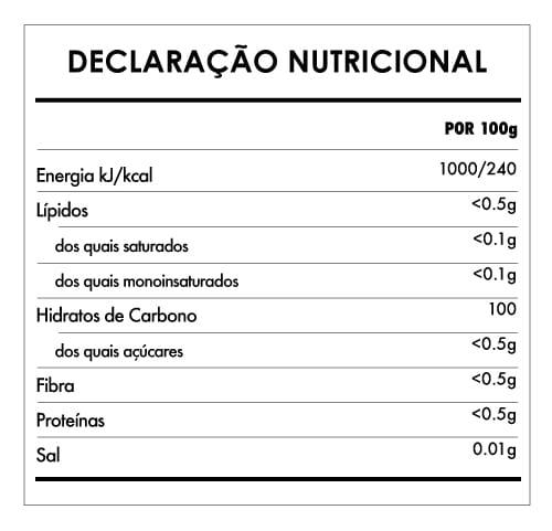 Tabela Nutricional - Xilitol