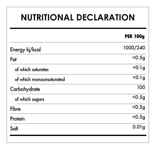 Tabela Nutricional - Xylitol